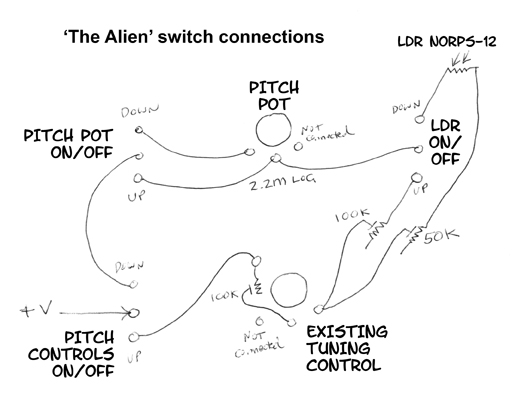 Alien Switch connections2 sm