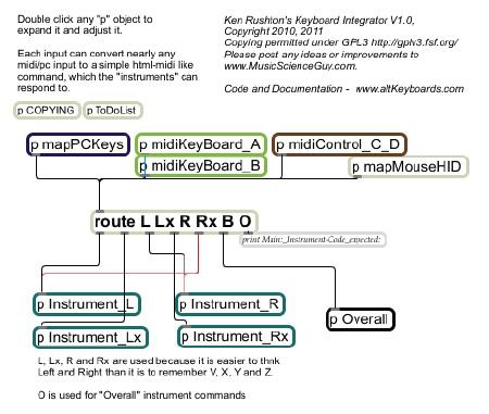 MIDI Integrator Screenshot