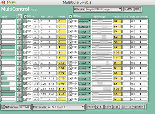 MultiControlv0.3-320
