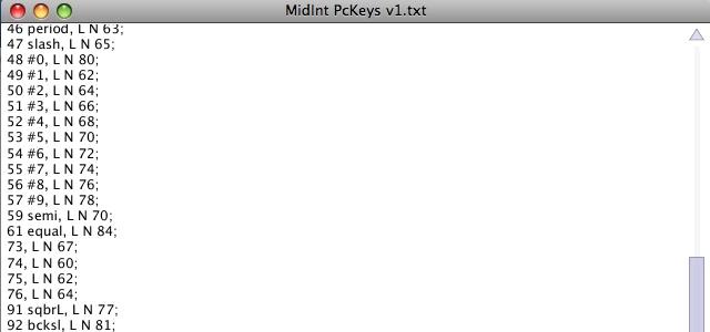 MIDI Int PcKeys v1 txt