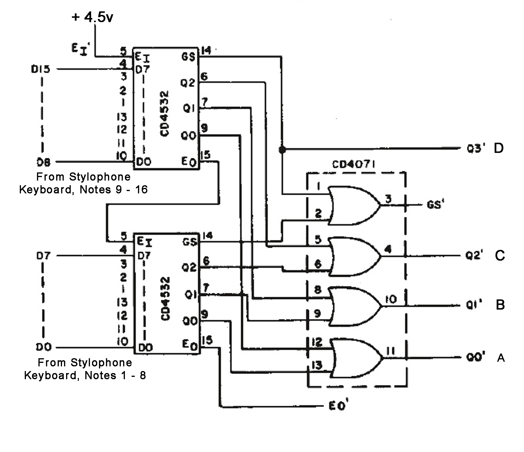 logic diagram of 8 to 3 encoder