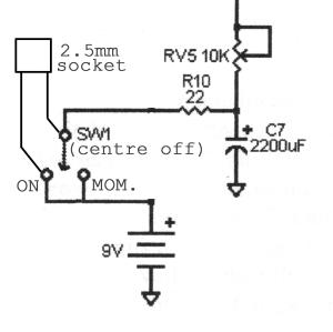 Cacophonator Power Rev