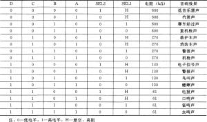 KD9561 selection chart2